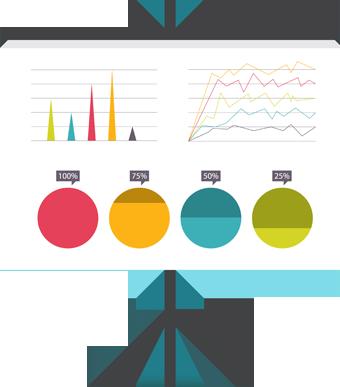 Webwinkel reviews en beoordelingen grafieken